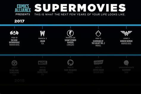 infographic  superhero movies