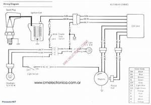 Alkota Pressure Washer Wiring Diagram