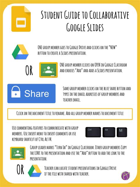 google slides student students guide templates assignment start know collaborative teacher projects scratch every should create alicekeeler resize