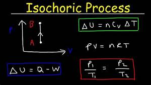 Isochoric Process Thermodynamics