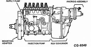 Robert Bosch Model Mw Injection Pump - Cont