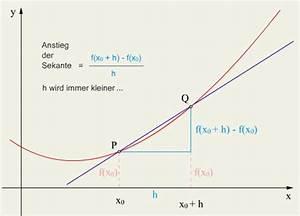 Momentane änderungsrate Berechnen : momentangeschwindigkeit ~ Themetempest.com Abrechnung