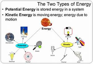 VCE Environmental Science - ppt download