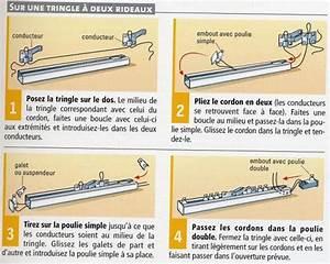 Rail Rideau Plafond Extra Plat : le m canisme du rideau ~ Dailycaller-alerts.com Idées de Décoration