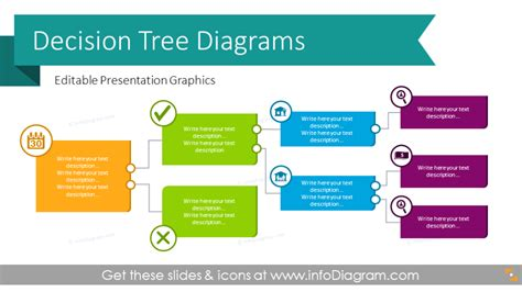 creative decision tree diagram powerpoint templates