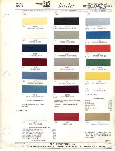 nhl paint color codes paint code for white hockey stripe team camaro tech