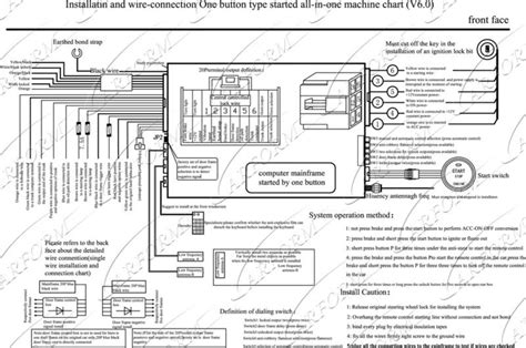 Skoda Start Wiring Diagram by Newest Products Passive Keyless Entry System Pke Car