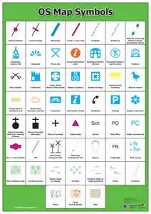 Ordnance Survey Map Symbols