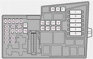 Volvo C30  2010 - 2013  - Fuse Box Diagram
