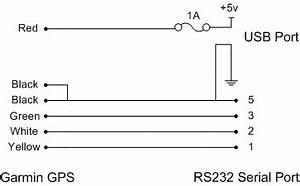 Garmin Mini Usb Wiring Diagram. garmin mini usb connector wiring diagram  usb wiring diagram. garmin fmi cable wiring. garmin usb connector wiring  diagram usb wiring diagram. latest micro wiring diagram with schematic2002-acura-tl-radio.info