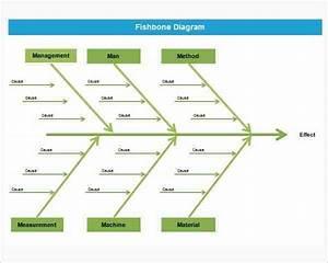 8  Fishbone Diagram Templates