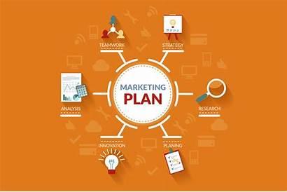 Marketing Plan Business Form Successful