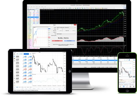 mt4 market metatrader 4 for windows mac android or ios