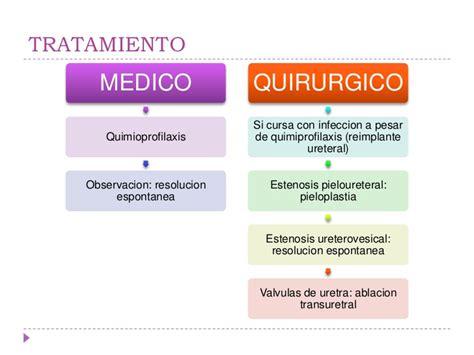 Hidronefrosis, fimosis y parafimosis
