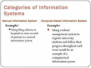 Lesson 5  Information Systems Presentation