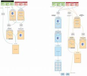 Why User Flow Diagrams Are Worth Your Time