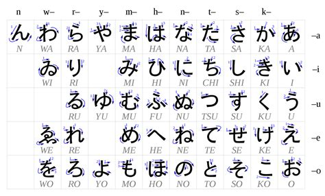 alphabet letters in chinese with english translation kanji are chinese