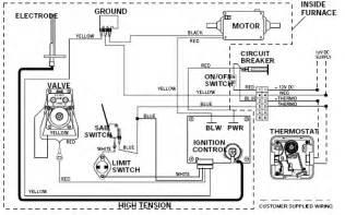 similiar 80 gas furnace wiring diagram keywords 80 gas furnace wiring diagramon nordyne gas furnace wiring diagram