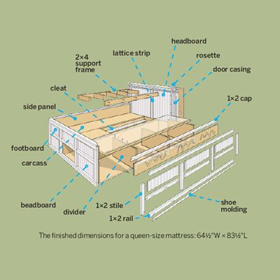 overview   build  storage bed   house