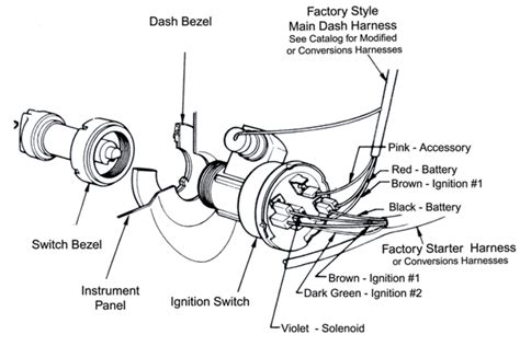 Wire Ignition Switch by 1955 Chevy Ignition Switch Wiring Wiring Diagram Database