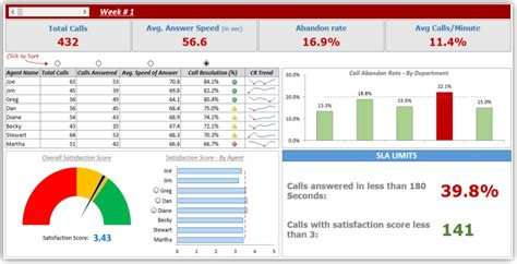 excel dashboard  join