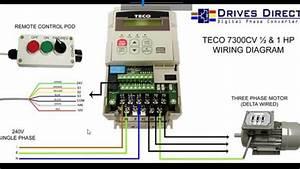 Variateur De Vitesse : comment brancher un variateur de vitesse teco 7300 youtube ~ Farleysfitness.com Idées de Décoration