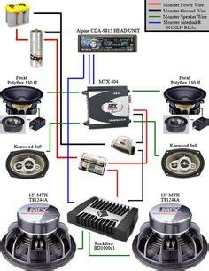 Basic Car Parts Diagram Ignition System Overview
