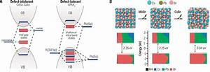 Properties And Potential Optoelectronic Applications Of Lead Halide Perovskite Nanocrystals