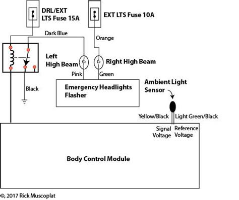 Gm Truck Light Wiring by Truck Utility Light Wiring Diagram Wiring Diagrams