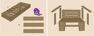 Fabriquer Un Fauteuil : canape avec palette 5 comment fabriquer un fauteuil en ~ Zukunftsfamilie.com Idées de Décoration