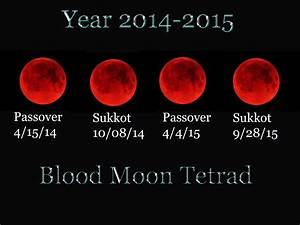 The Coming Tetrad of Blood Moons