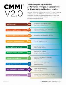Cmmi V2 0  U2013 Eprama Technologies