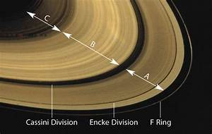 Viewing Saturn: The Planet, Rings and Moons