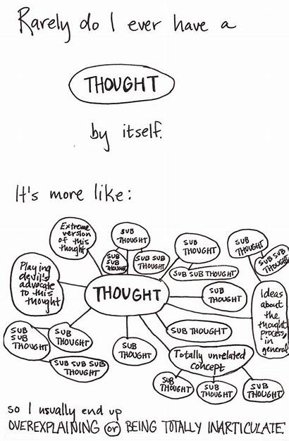 Thought Birth Thoughts Unclear Credits Concept Times