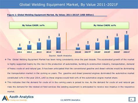 Sample global welding equipment market (arc, laser beam ...