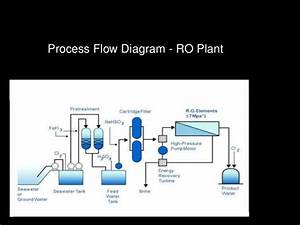 Desalination Future Trends And Challenges