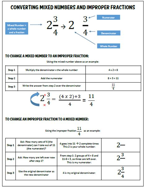 Converting Mixed Numbers And Improper Fractions  Tj Homeschooling