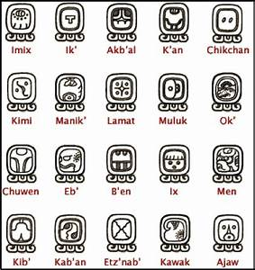 Deciphering Maya glyphs | Unravel Magazine