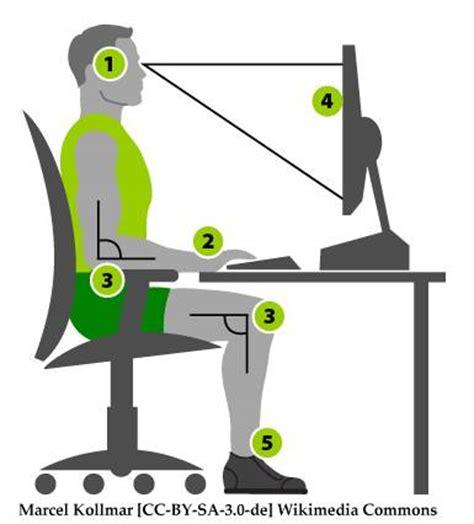 ergonomie du poste travail