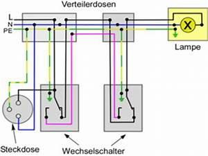 Steckdose Mit Lichtschalter Schalten : steckdose mit wechselschalter schalten automobil bau auto systeme ~ Orissabook.com Haus und Dekorationen