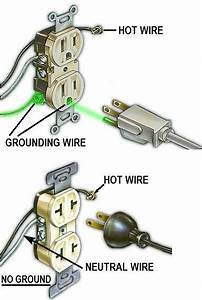 Electrical Grounding System Techniques