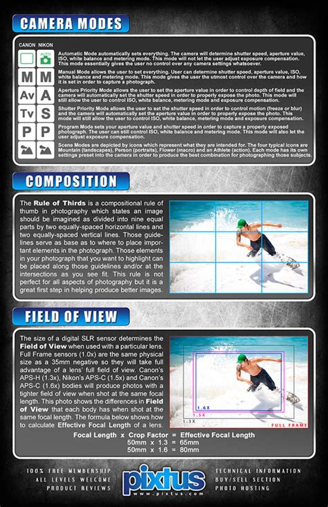 extremely   handy photography cheat sheets