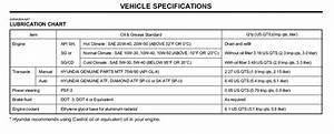 Correct Oil For A Accent Gl - Hyundai Forum