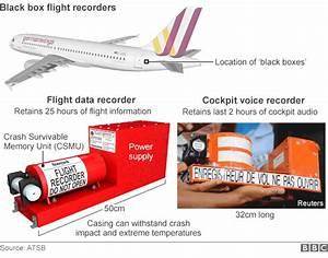 BBC News - Alps plane crash: What happened?