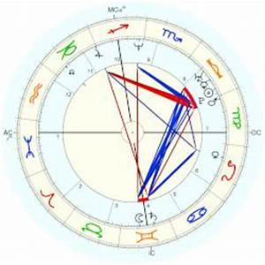 Grace Natal Chart Gwyneth Paltrow Horoscope For Birth Date 27 September