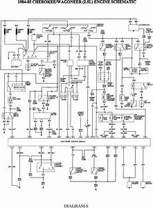 28 Jeep Cherokee Wiring Diagram