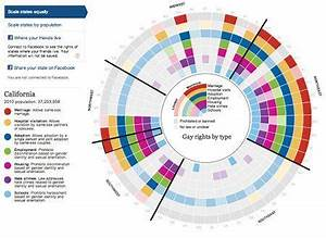 Data Visualization   10 Great Examples Of Data