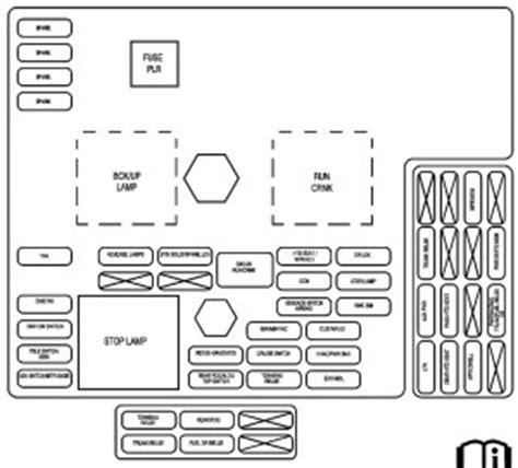 Corvette Fuse Box Diagram Wiring Images