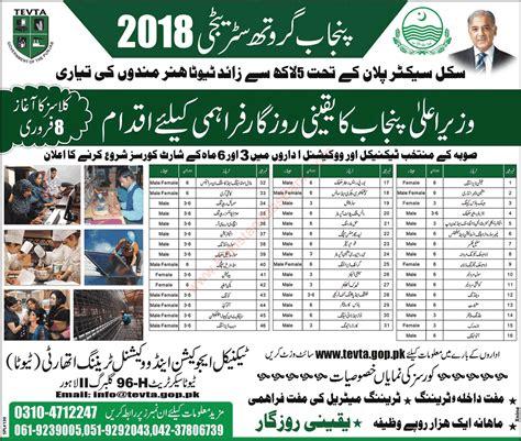 tevta  courses  punjab  jobs  pakistan