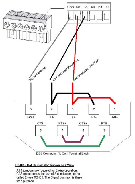 Modbus Rtu Metasys Configuration Sample Chipkin